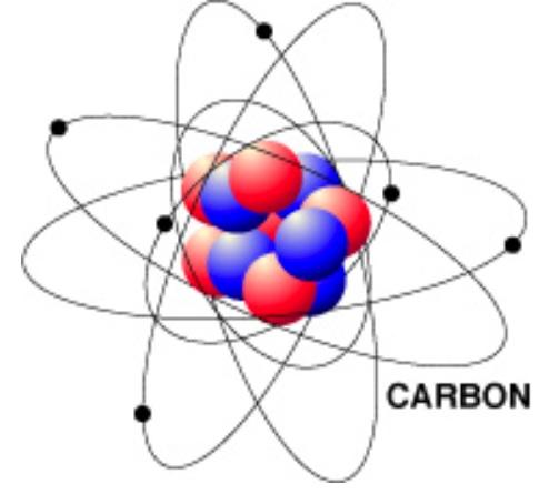 Carbon Atom - Bing images